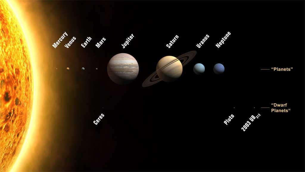 Pluto No More